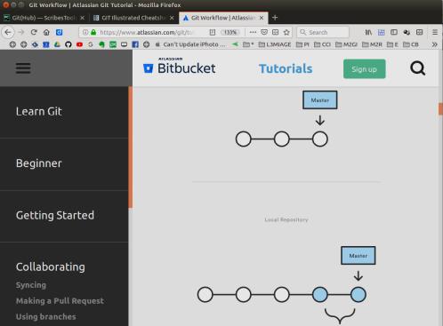 Git(Hub) — ScribesTools 0 6 1 documentation
